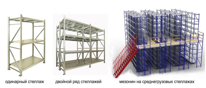 сдвоенные стеллажи и мезонин на среднегрузовых стеллажах