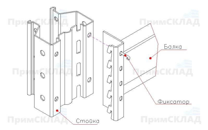 крепление паллетной балке к стойке стеллажа
